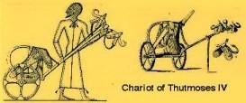 Dibujo de carro Egipcio