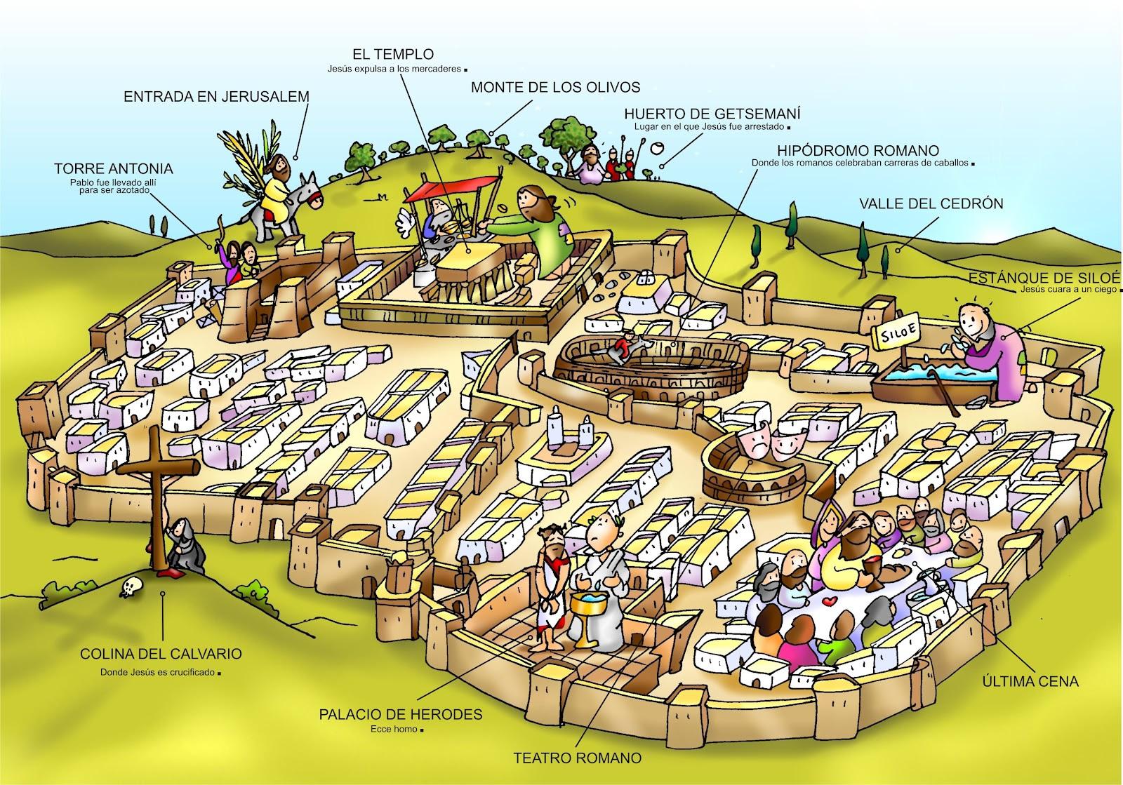 Ilustración de los hechos de Jesús en Jerusalén