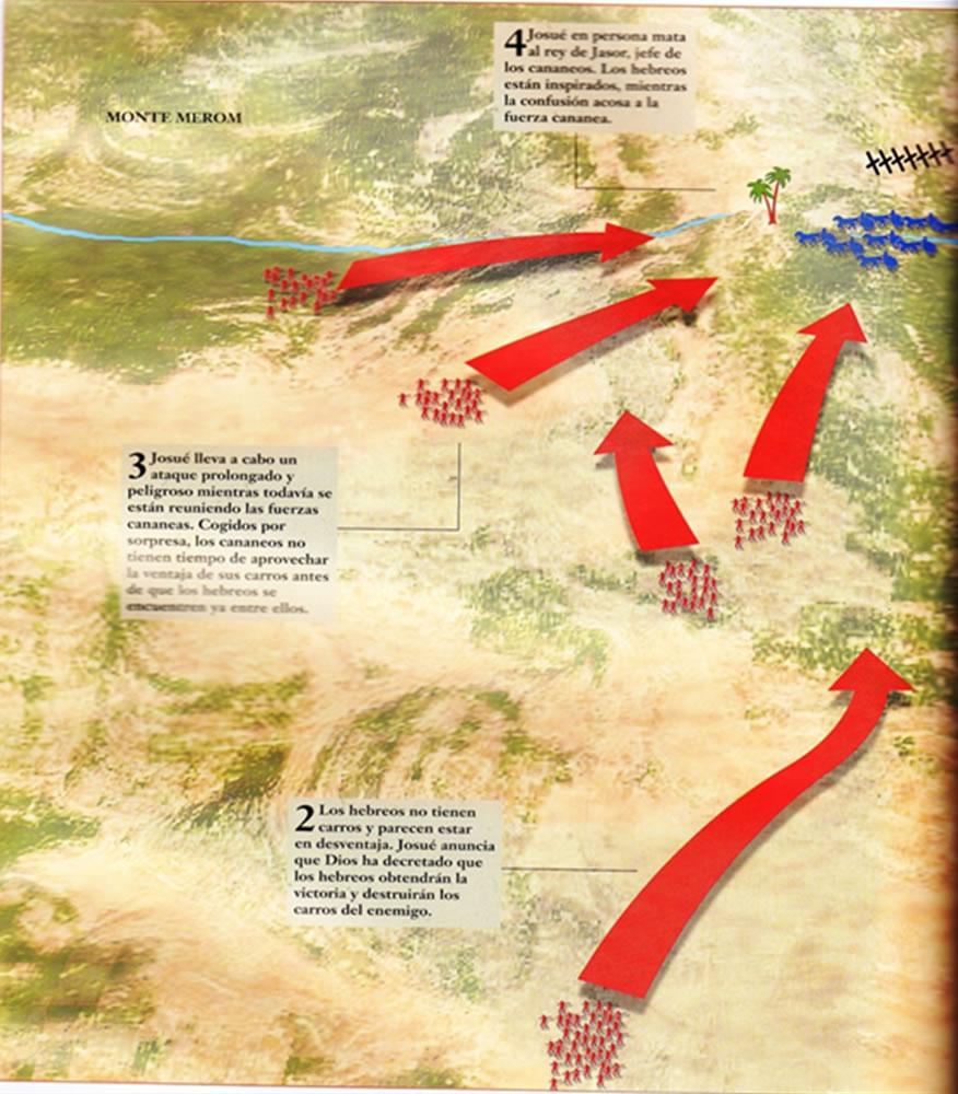 Batalla de Merom