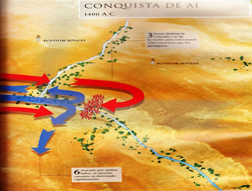 Conquista de AI 1400 A.C.
