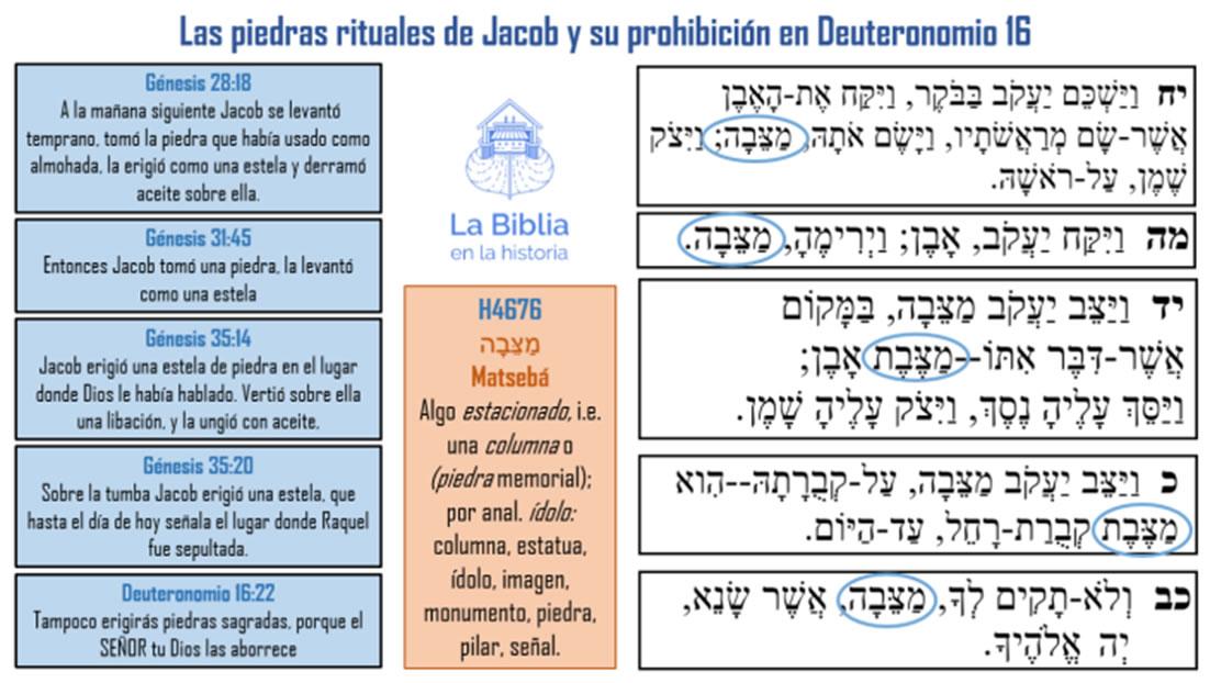 Las piedras rituales de Jacob