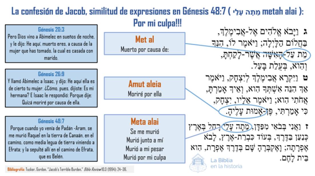 La confesión de Jacob