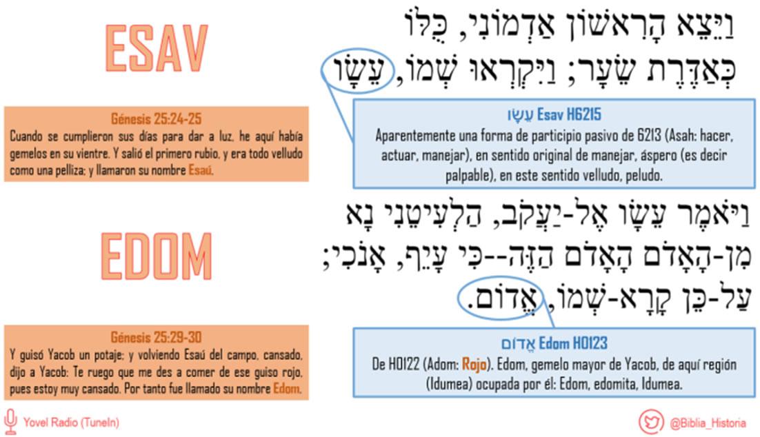 Esav o Edom?