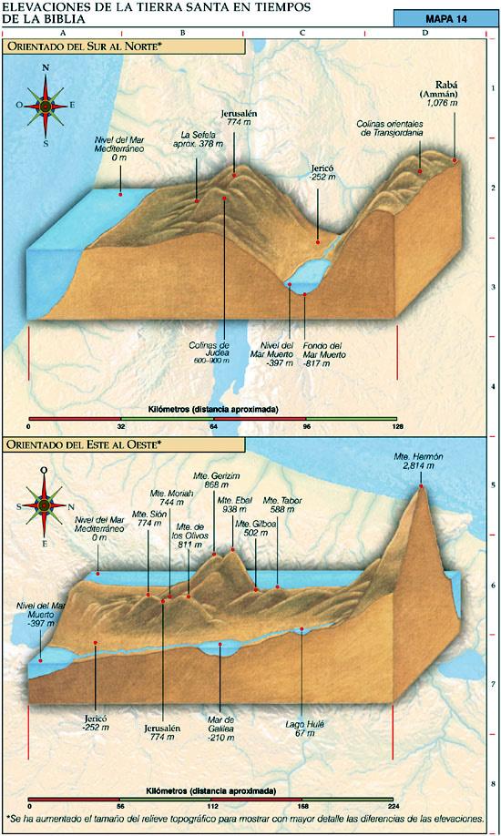 Mapa topográfico del relieve de la tierra Santa en la época de Mashiaj